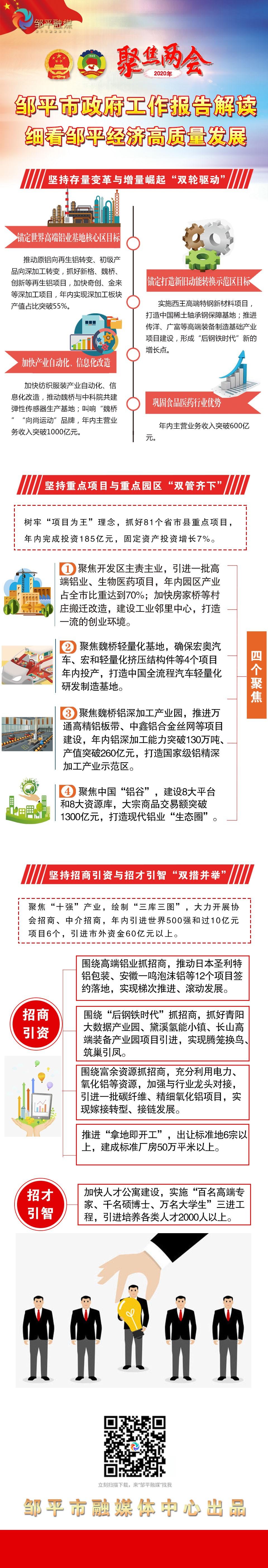 细看邹平经济高质量发展――邹平市政府工作报告解读