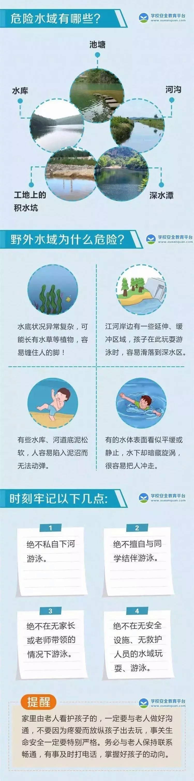 溺水事故进入高发期!这节防溺水安全课一定要上